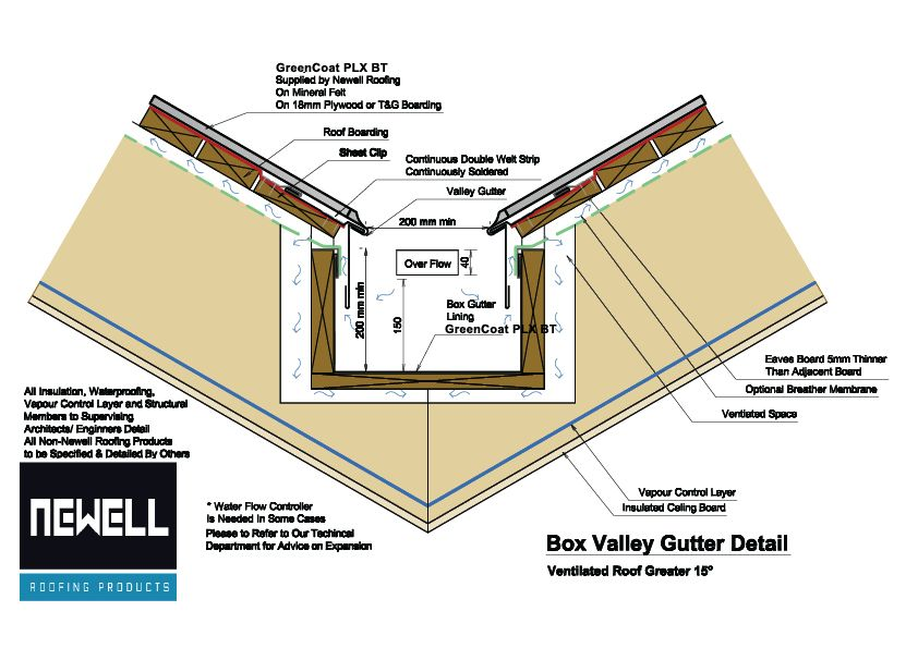 Image Result For Double Gable Roof Valley Roof Detail Box Gutter Architecture Presentation