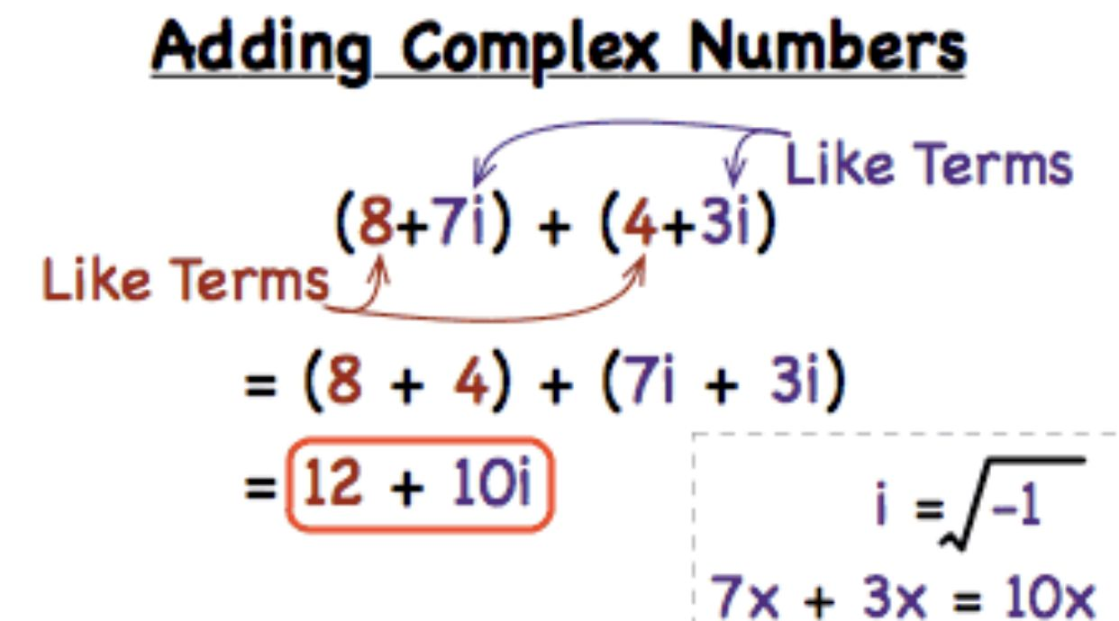 Adding Complex Numbers Complex Numbers College Algebra Like Terms Adding and subtracting complex numbers