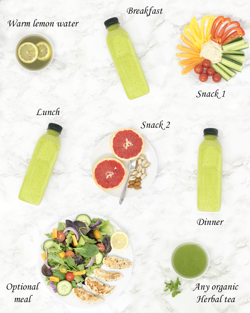Day Green Smoothie Cleanse : So do you need to detox