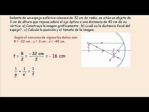 Problema Geometria Optica Espejo Esferico Concavo Espejos Esfericos Espejos Geometria