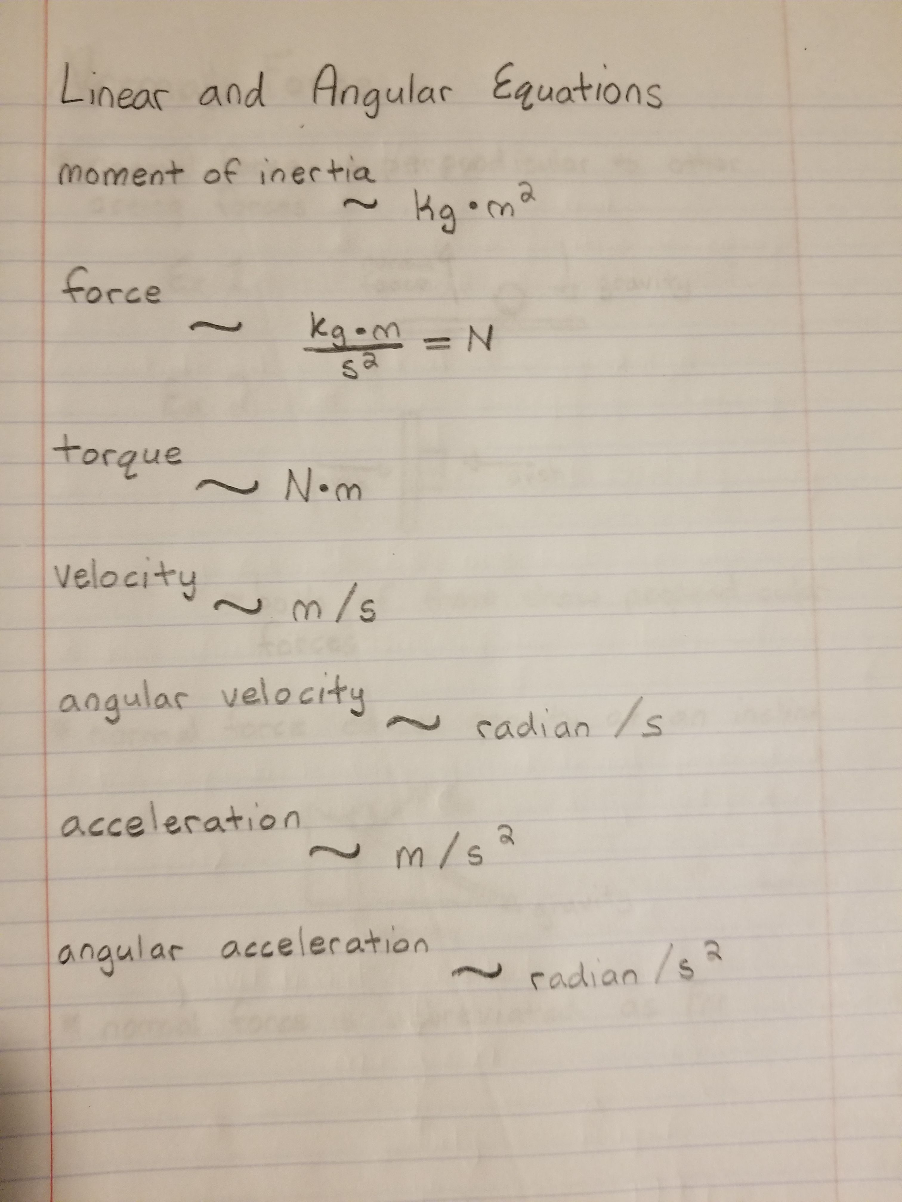 Linear And Angular Equations Physics Lessons Physics Notes Equations