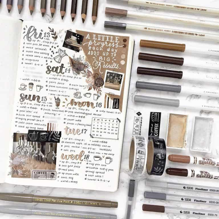 27 Thirst-Quenching Coffee bullet journal layout spread ideas | My Inner Creative