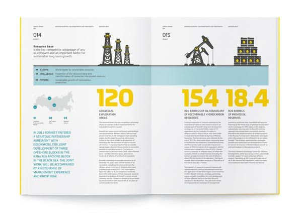 30 Awesome Annual Report Design Ideas - Jayce-O-Yesta | Editorial