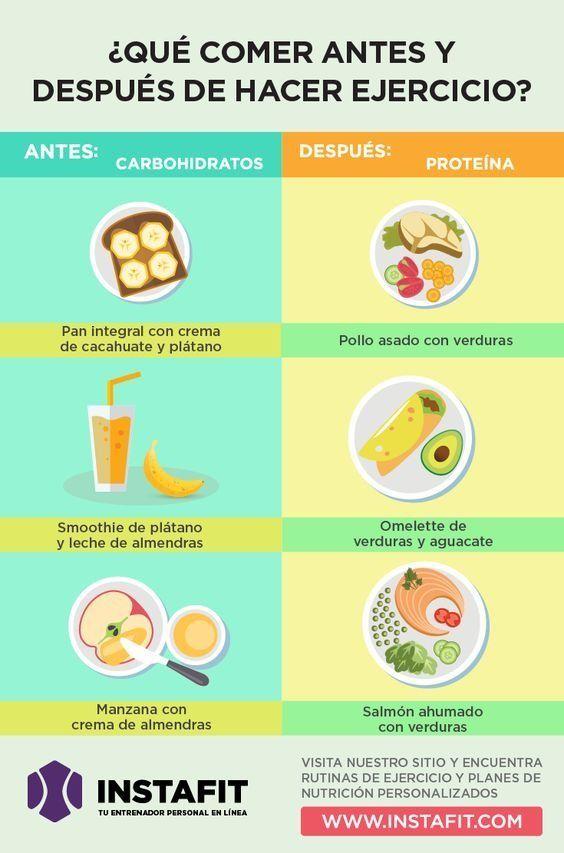 ¿Qué comer antes y después de hacer ejercicio? #workout #nutrition #fitness Más #fitnessnutrition