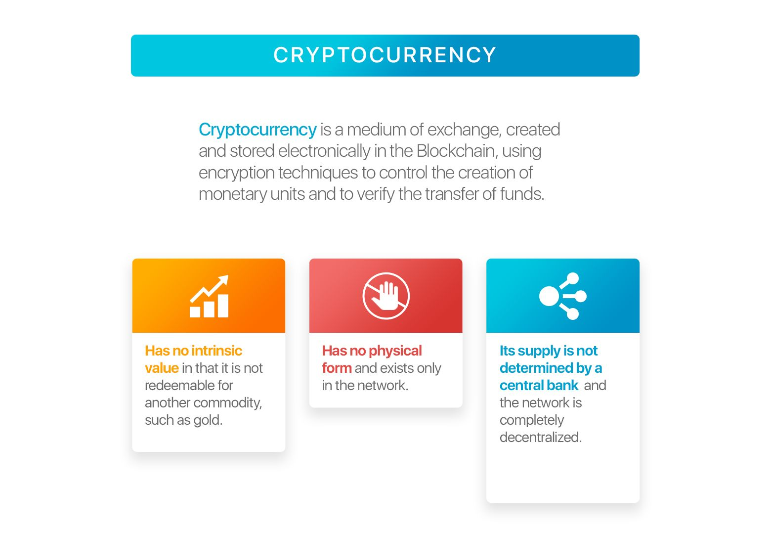 What is cryptocurrency #cryptocurrency