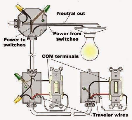 house wiring rules  zen diagram, electrical drawing