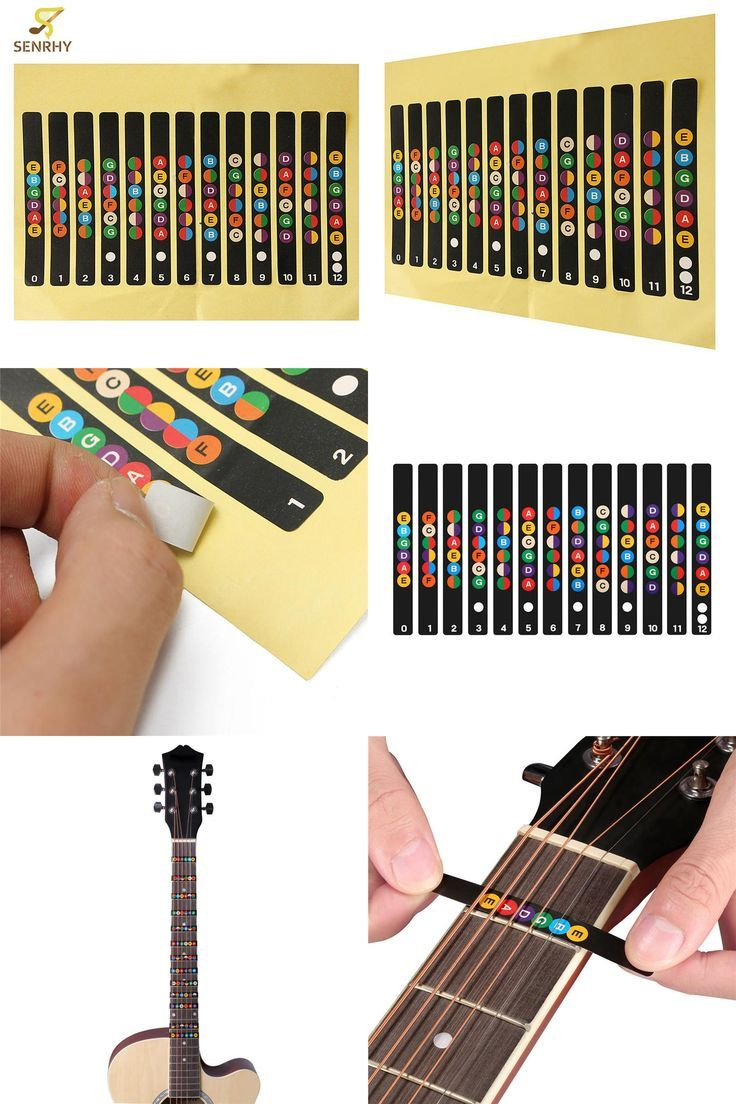 Guitar Fretboard Note Scale Note Fingerboard Frets Map Sticker For Beginner Learner Practice For Guitar And Ukulele Sports & Entertainment Guitar Parts & Accessories