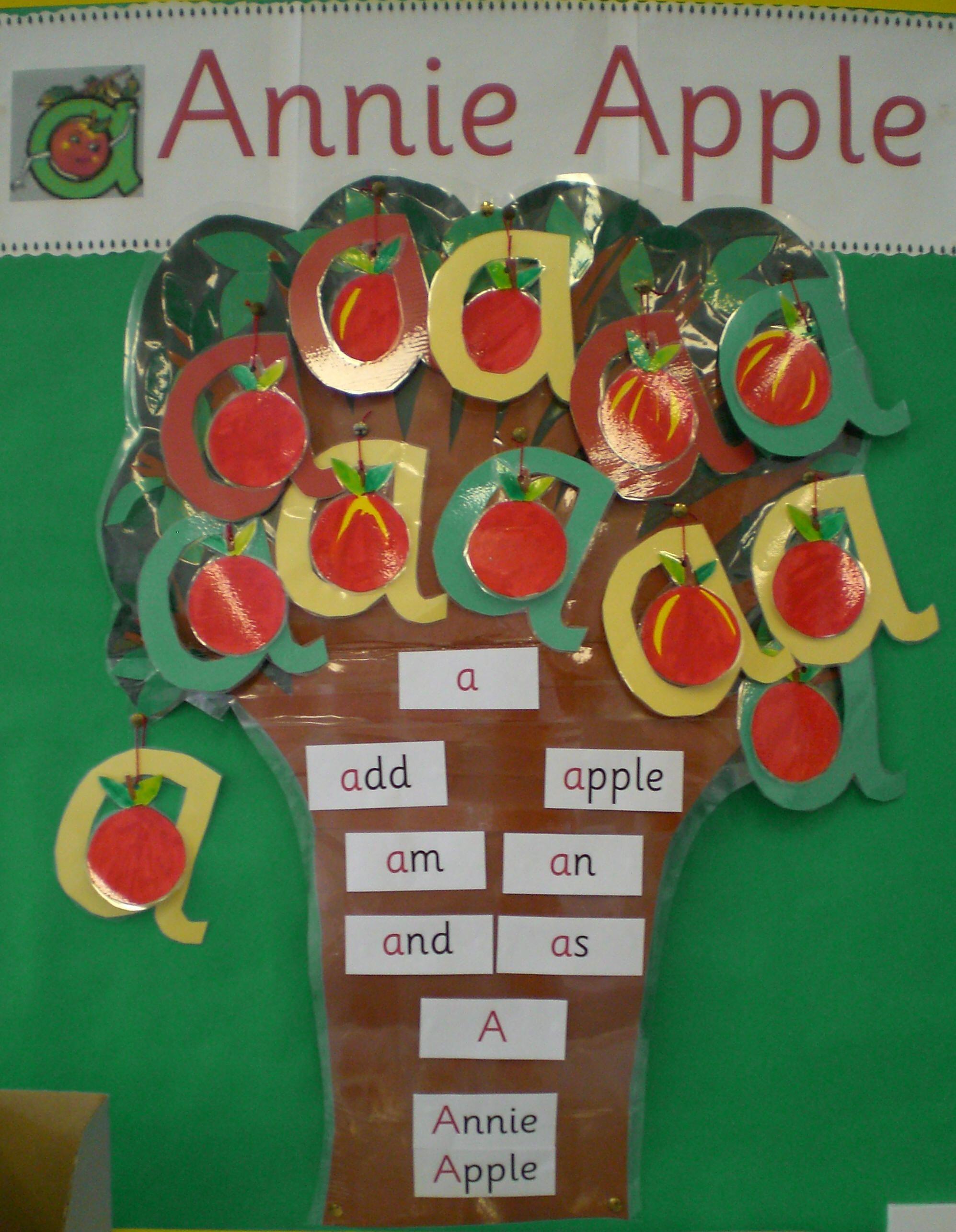 Blends Sh Primary Eyfs Activities Preschool Themes Art Activities [ 2572 x 1995 Pixel ]