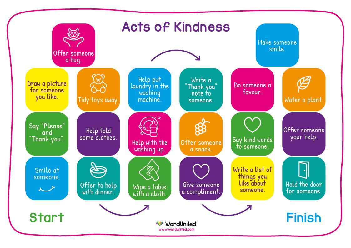 Pin on Wellbeing Free Resources