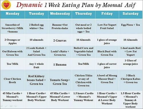 Plan a lose to diet weight daily