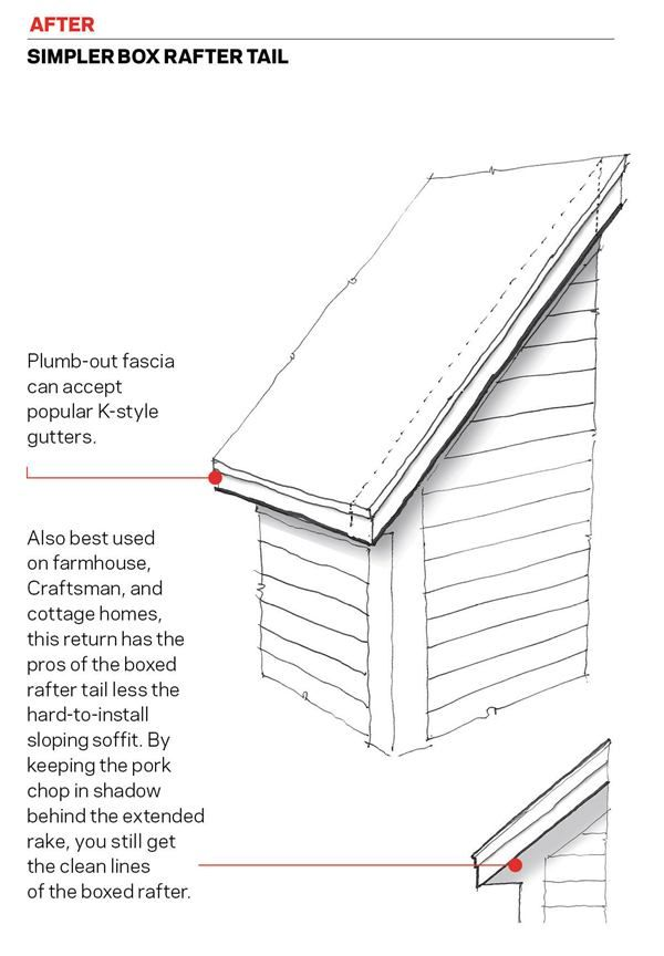 Alternatives to the pork chop eave return design cost for Cost effective building design