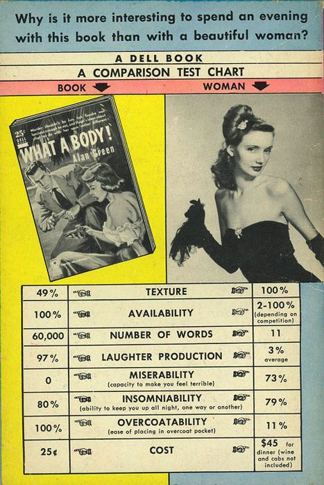 Dell Books 483 - Alan Green - What a Body! (with back ...