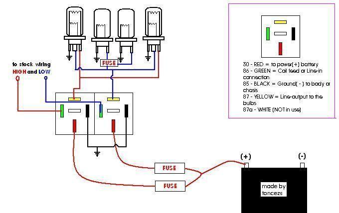 Basic Car Wiring Diagram Light Wiring In 2020