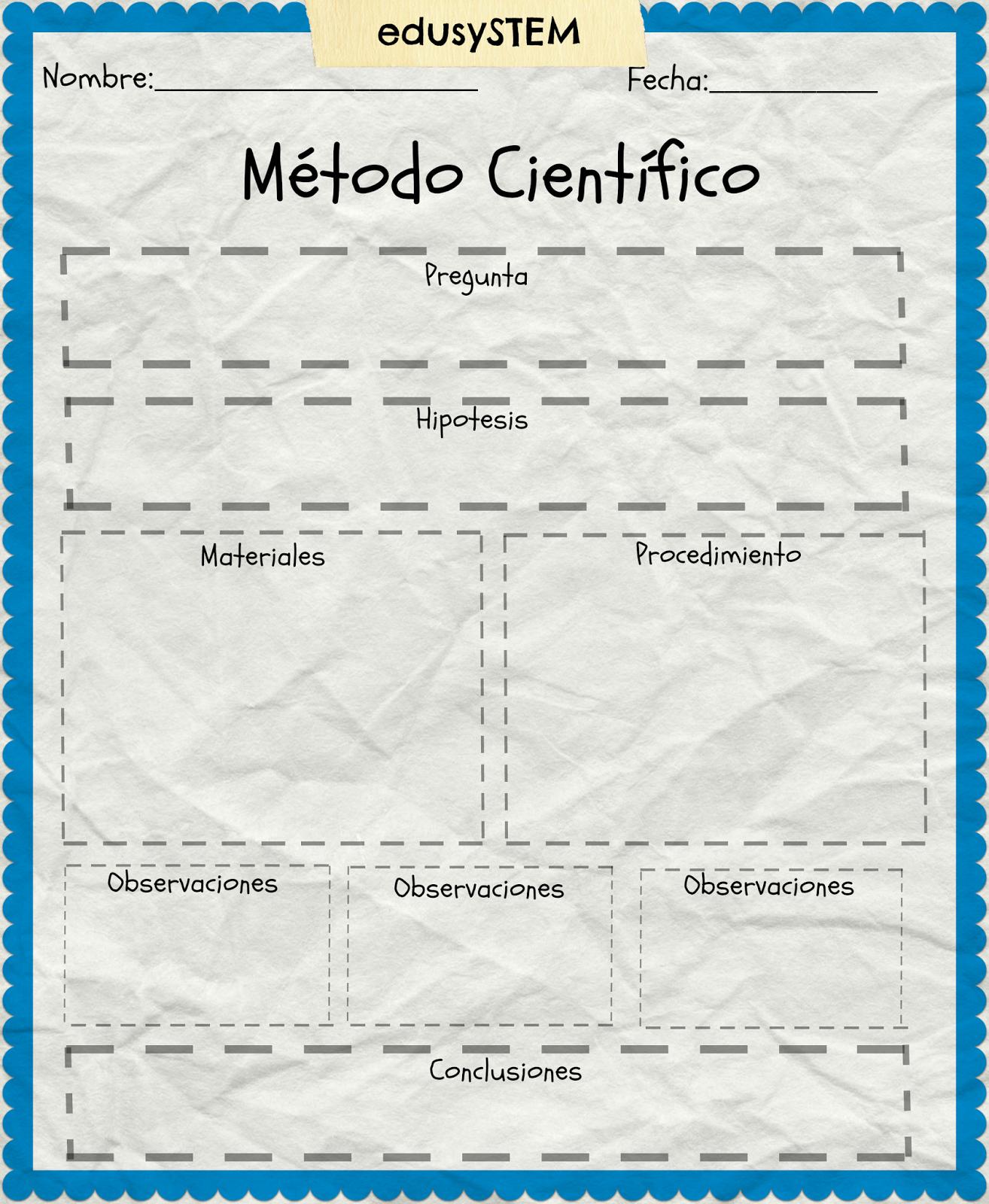 Me%CC%81todo+Cienti%CC%81fico.png (1314×1600) | experimentos | Pinterest