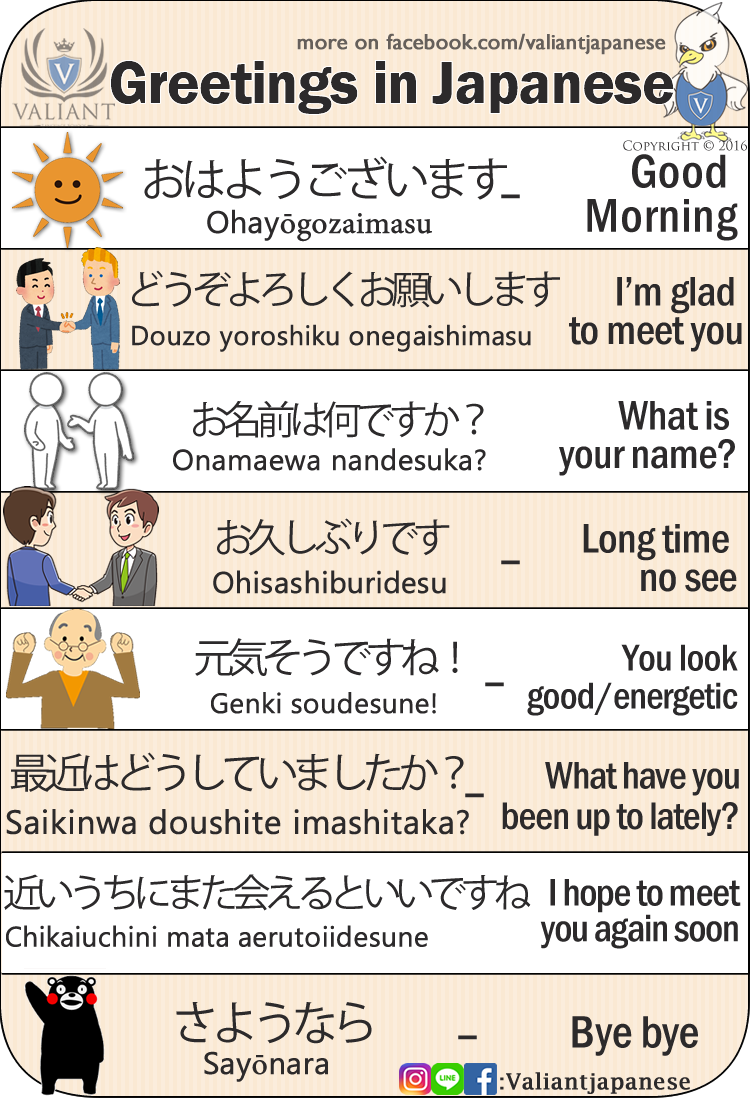 Layer13 Tumblr Com Layer13 Tumblr Com Valiantschool Valiantjapanese Classic Deleted Th Japanese Language Learning Japanese Language Japanese Phrases