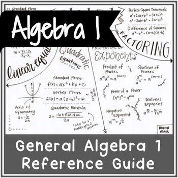 Algebra 1 Reference Guide Doodle Notes Algebra Standard Form