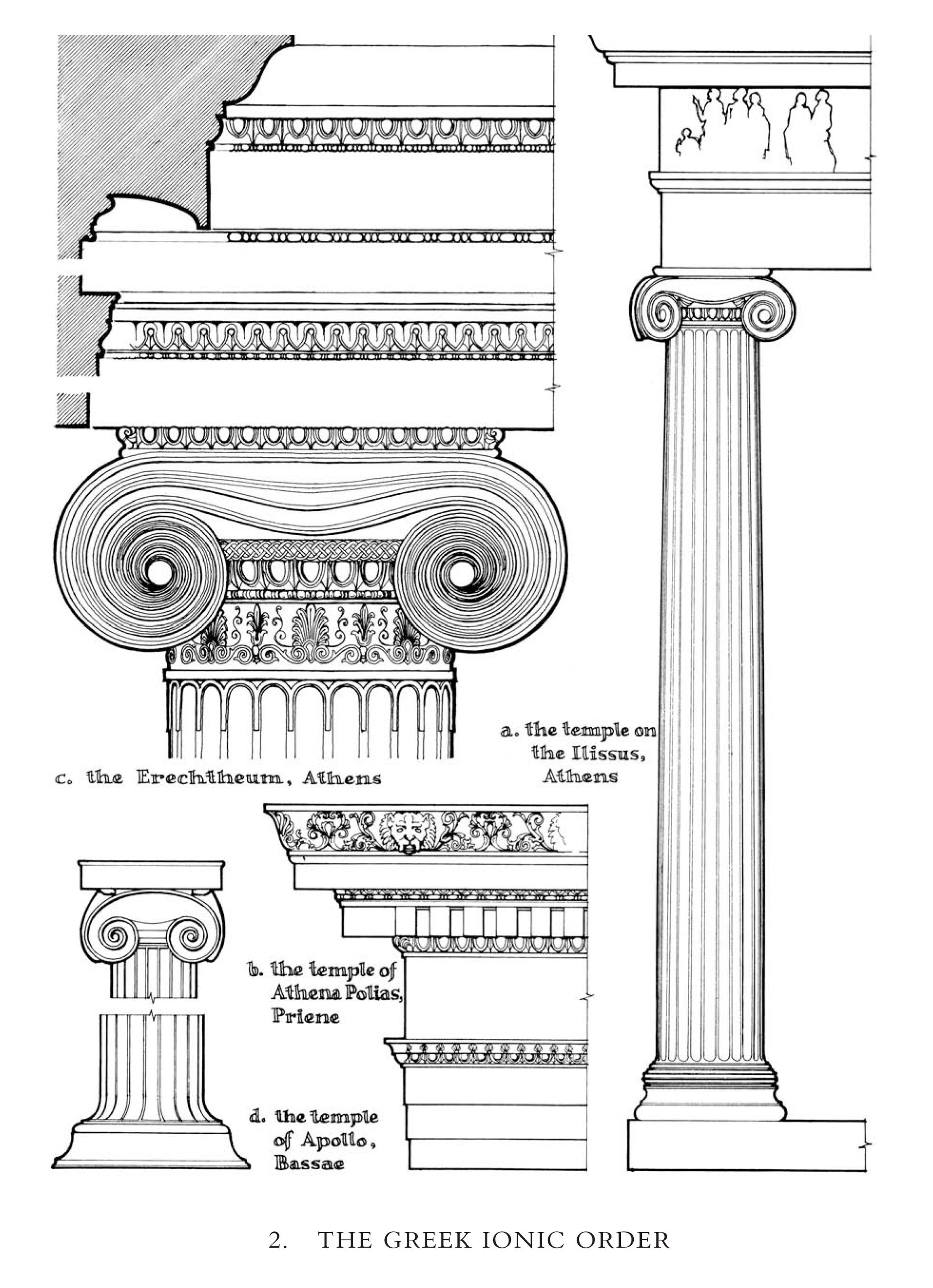 Greek Ionic Order