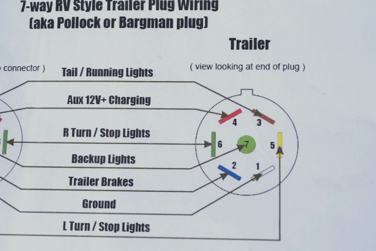 Image Result For 10si Wiring Diagram Trailer Wiring Diagram Trailer Light Wiring Boat Trailer Lights