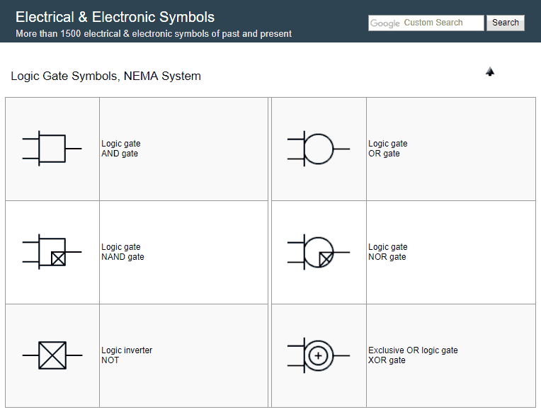 Logic Gate Symbols Nema System Electrical Electronic Rhpinterest: Electronics Schematic Symbol Filter At Gmaili.net