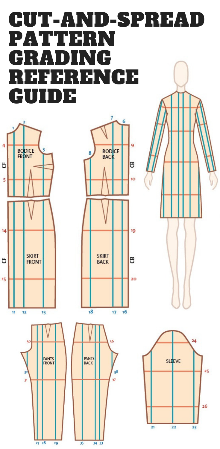Quick Reference for Cut-and-Spread Pattern Grading   Sewing ...