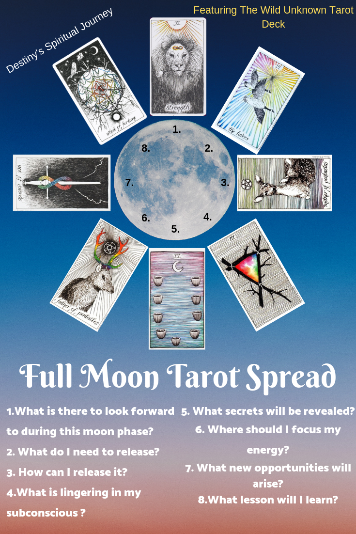 Full Moon Tarot Spread!