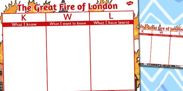 The Great Fire Of London Topic Kwl Grid