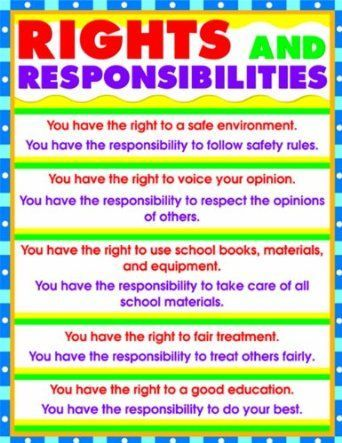 Image result for children rights and responsibilities