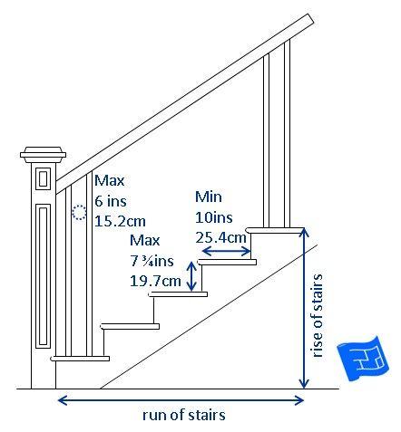Staircase Dimensions Stair Dimensions Staircase Design Spiral Stairs Design