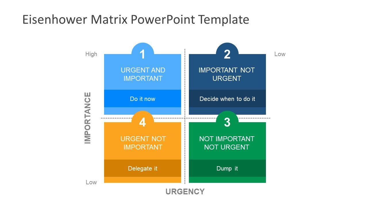 Eisenhower Matrix Powerpoint Template Eisenhower Matrix