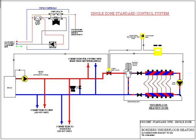 Wet Underfloor Heating Wiring Diagrams  Somurich