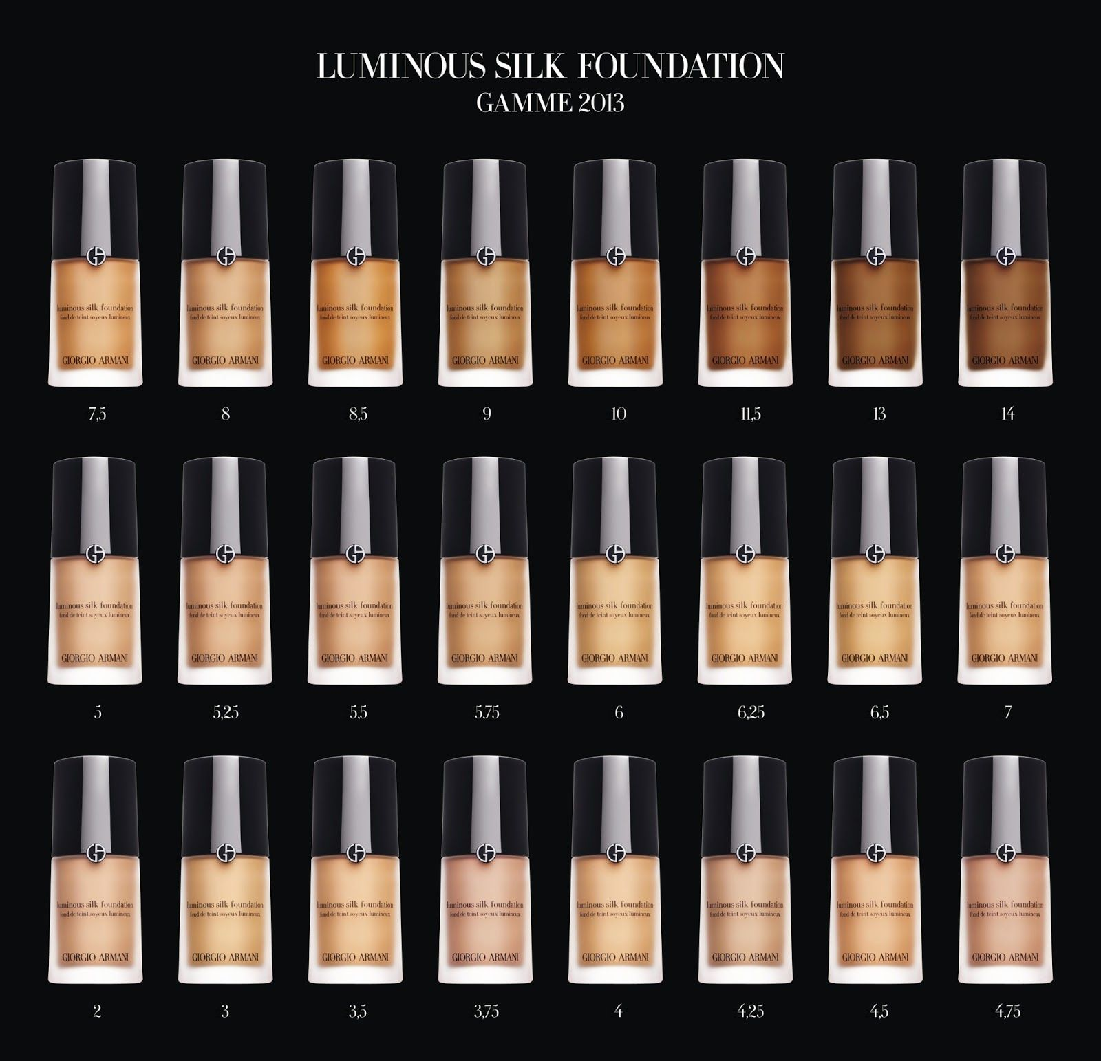 Armani Luminous Silk Foundation All Shades
