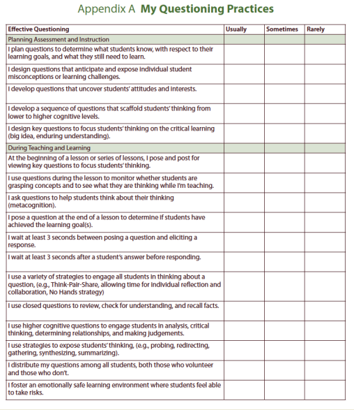 Close Reading Strategies Handout  Google Search  Education