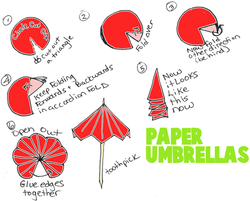 How To Make Paper Toothpick Umbrellas Cut Out A Circle From Colorized Or Decorative Tiny Triangle The Then Fold Forwards And