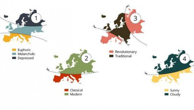 európa rozdelená podľa rôznych hľadísk