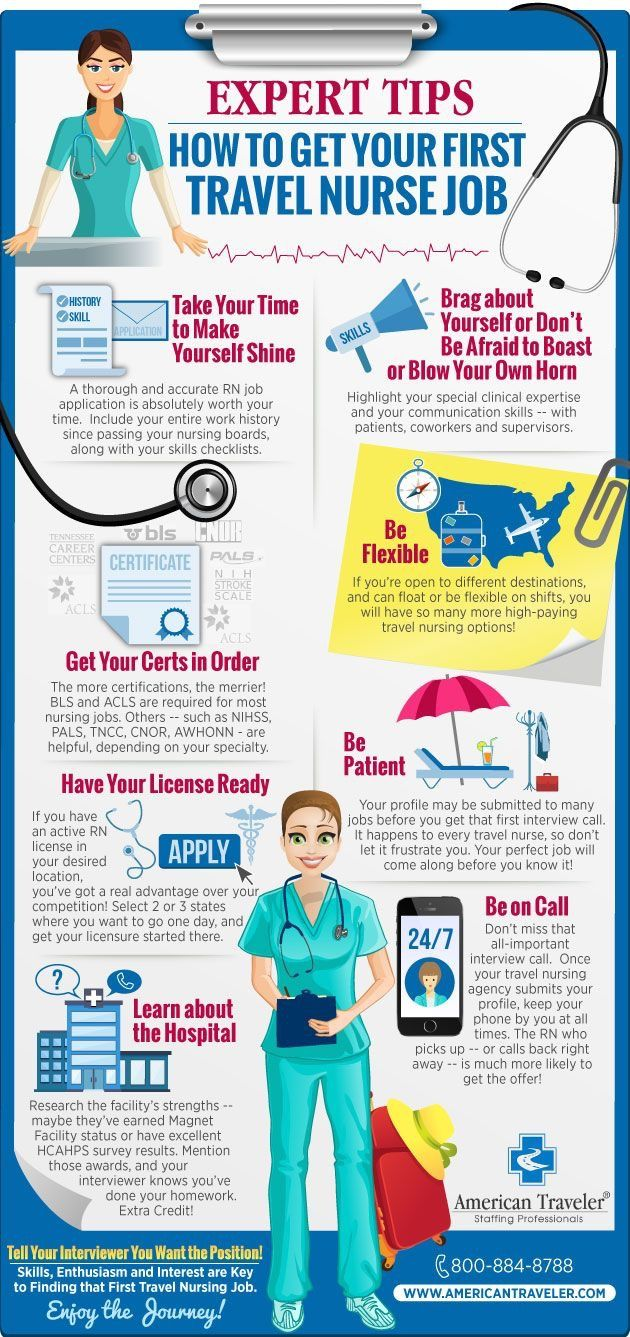 How To Get Your First Travel Nurse Job Travel Study Volunteer