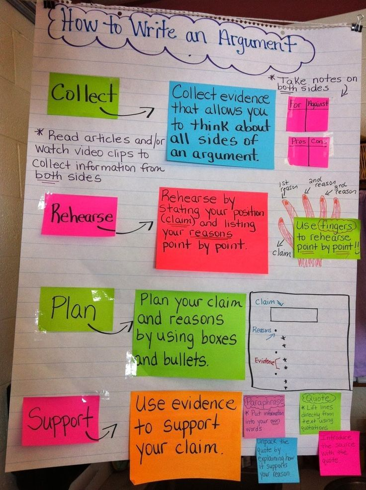 Pin by Lynn Romano on Projects to Try Argumentative