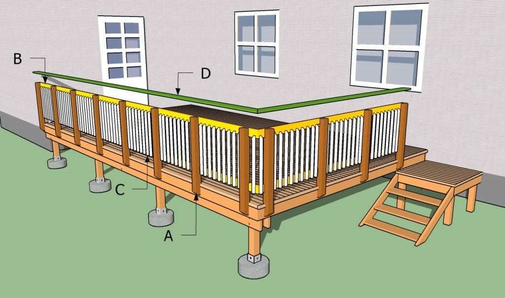 deck railing plans best deck railing ideas building on steps in discovering the right covered deck ideas id=39122