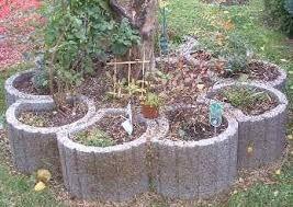 bildergebnis f r pflanzsteine setzen pflanzsteine setzen pflanzen garten und garten pflanzen. Black Bedroom Furniture Sets. Home Design Ideas