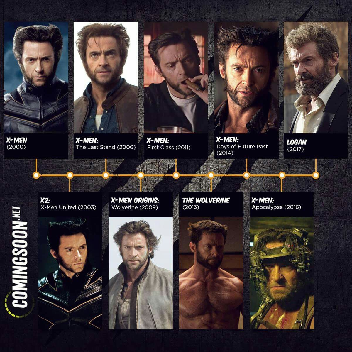 The Evolution Of Wolverine Wolverine Hugh Jackman X Man Cast Marvel Funny