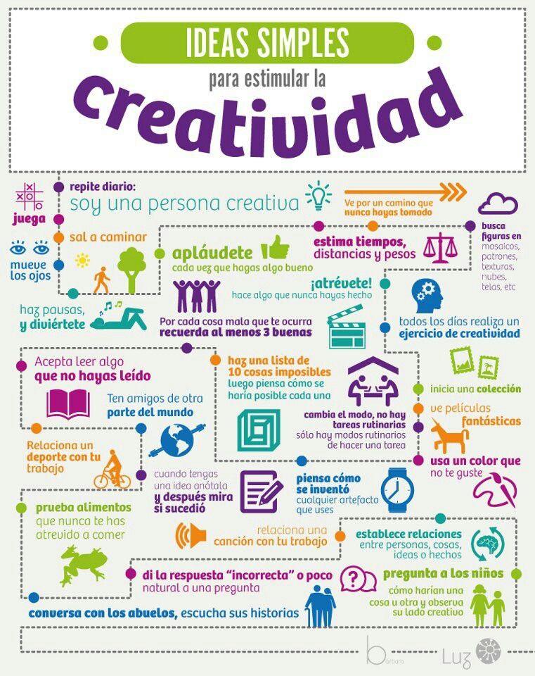 Motivación creatividad