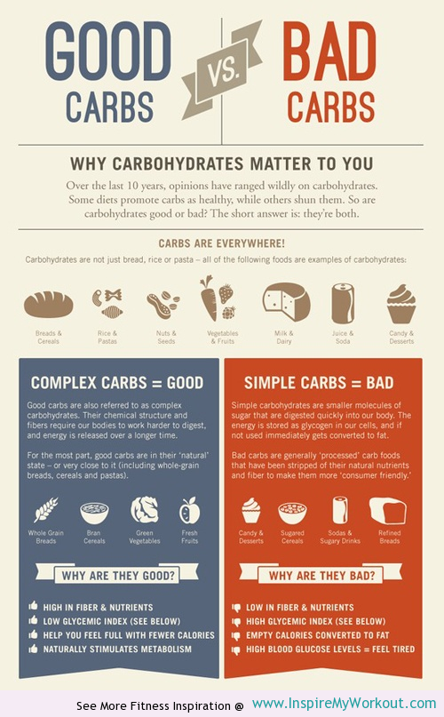 Carbohydrates are not just bread, rice or pasta all of