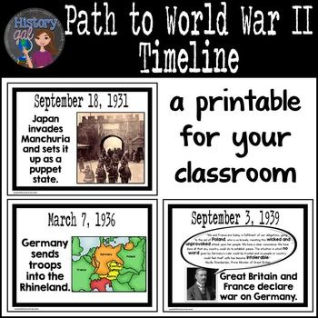 Path to World War II (World War 2) TimelineThis printable packet ...