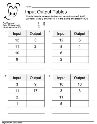 ea684b920aff070b7db6d3fd99dd2a5d  Th Grade Math Input Output Tables on printable input output worksheets 5th grade, function tables 4th grade, input output chart, coordinate plane graphing worksheet 4th grade, table input and output for 3rd grade,