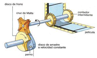 MECANISMO CRUZ DE MALTA EPUB