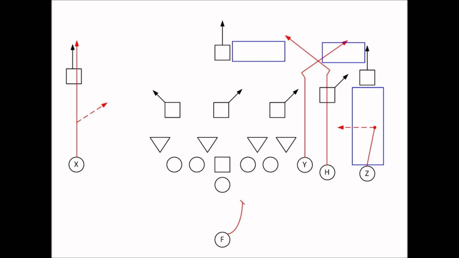 attacking the defense cover 3 vs smash concept  [ 1920 x 1080 Pixel ]