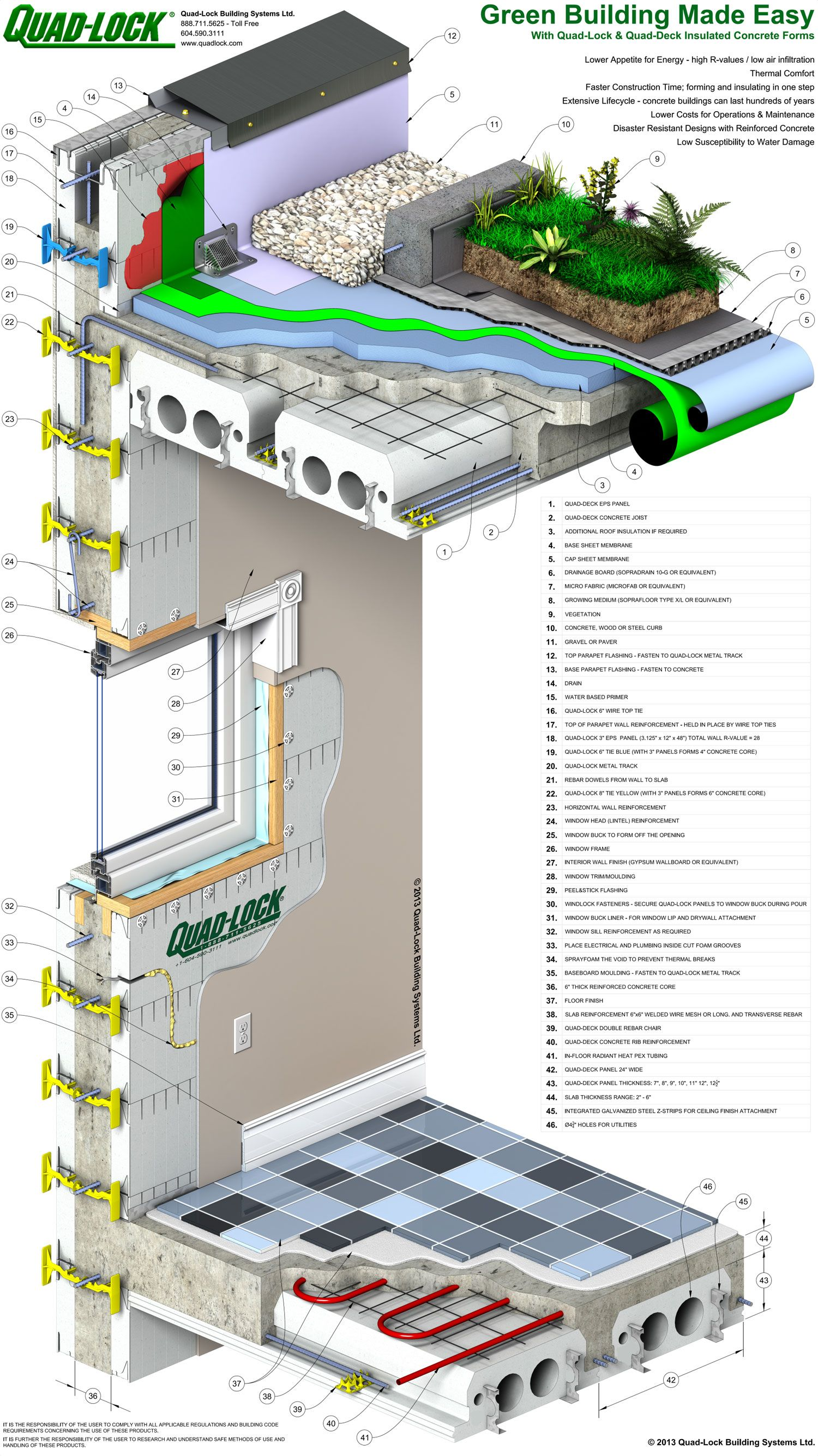 Insulated Concrete Building Envelope Insulated Concrete Forms Concrete Building Architecture Details