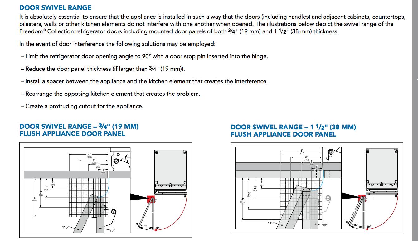 frig door swing measurements (With images) Installation