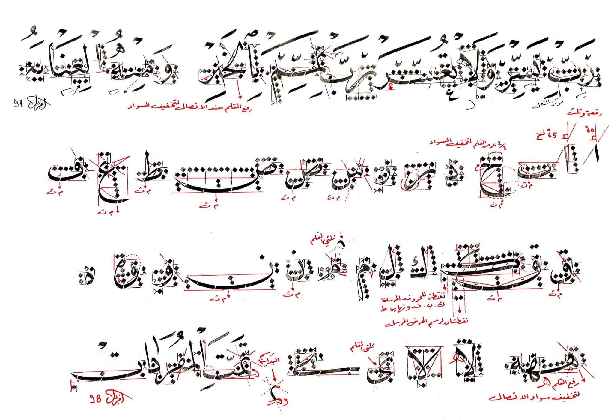 Arabic calligraphy naskh style proportions of the Rules of arabic calligraphy