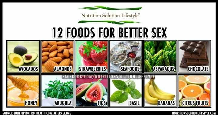 Naturally sexy food
