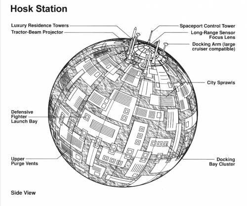 Hosk Station Blueprint